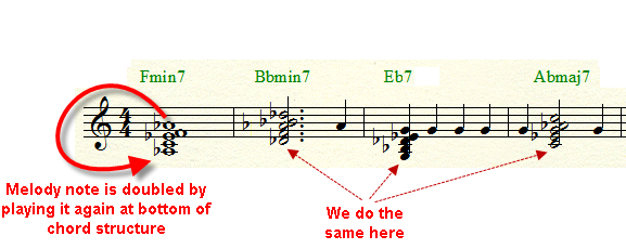 George Shearing Block Chords