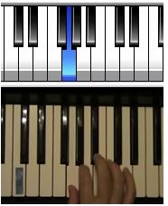 How To Improvise On Piano