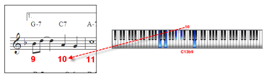 Jazz Piano Chord Voicings Chart