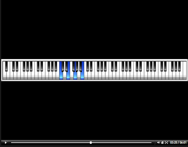 Major 7th Chords On The Piano Learn To Play Cocktail Piano